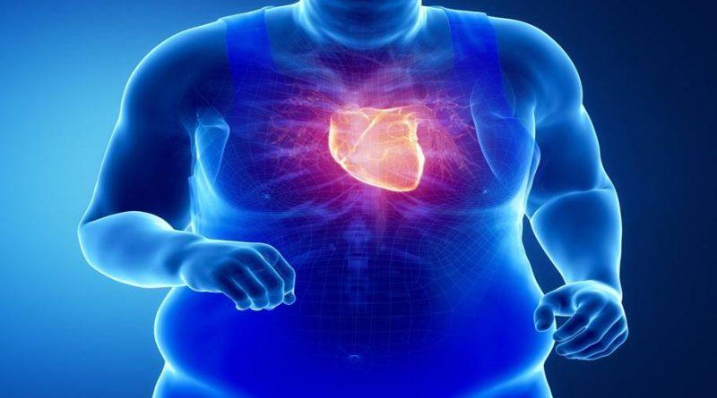 Medicamentos antiarrítmicos - a obesidade limita a sua eficácia