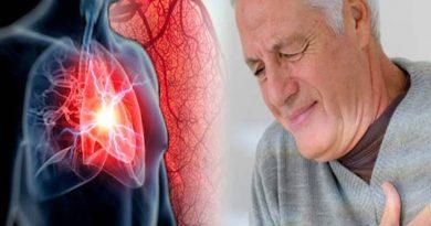 Método pode prevê morte em pacientes com insuficiência cardíaca